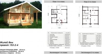 Дом из бруса №153к